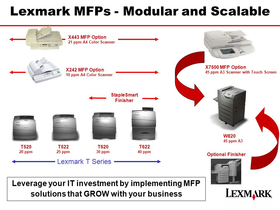 Lexmark MFPs - Modular and Scalable