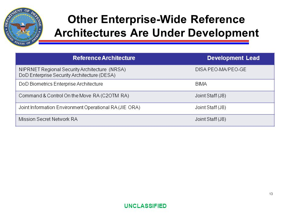 Other Enterprise-Wide Reference Architectures Are Under Development
