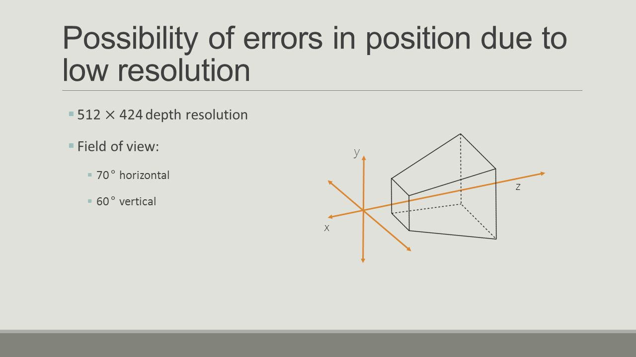 Possibility of errors in position due to low resolution