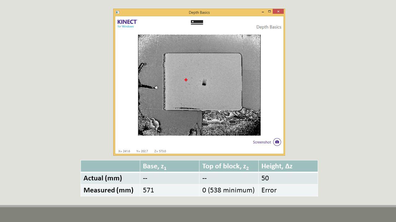 Base, z1 Top of block, z2 Height, Δz Actual (mm) -- 50 Measured (mm) 571 0 (538 minimum) Error