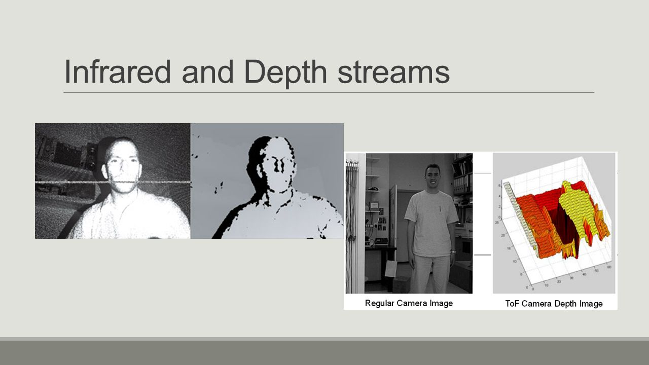 Infrared and Depth streams