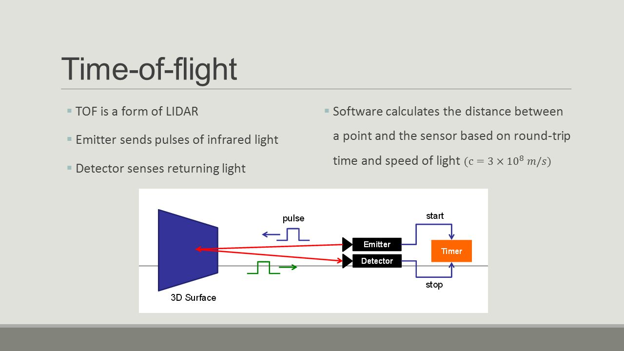 Time-of-flight TOF is a form of LIDAR