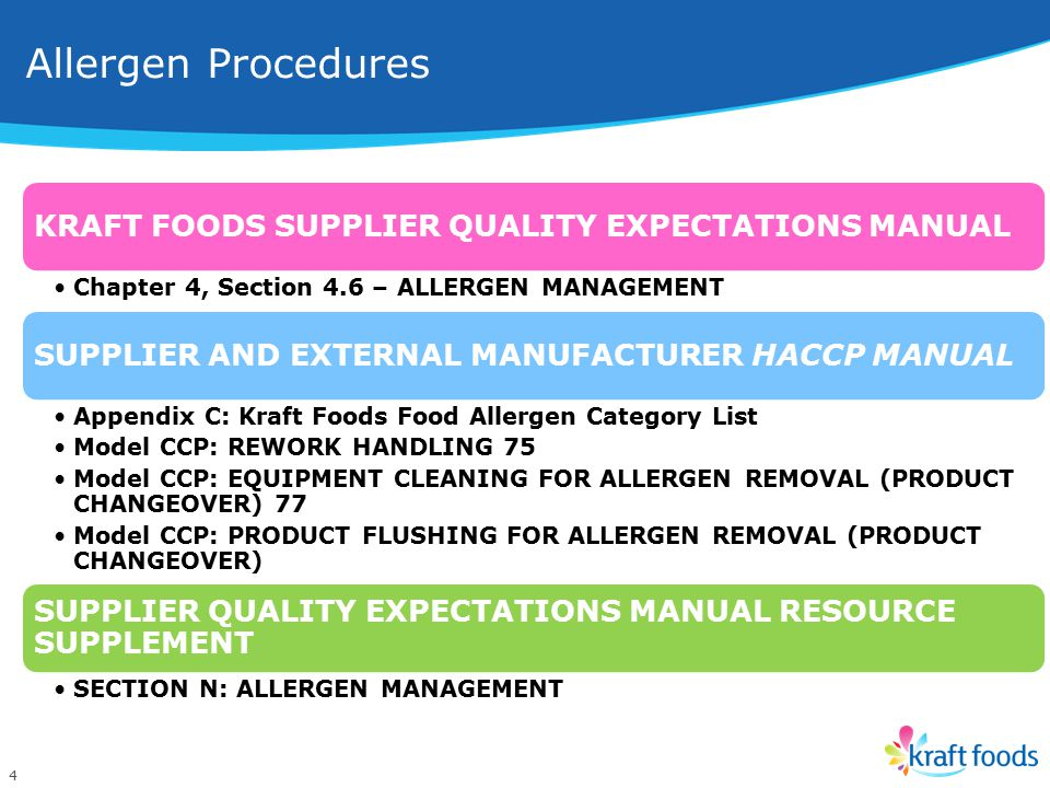 Allergen Procedures KRAFT FOODS SUPPLIER QUALITY EXPECTATIONS MANUAL