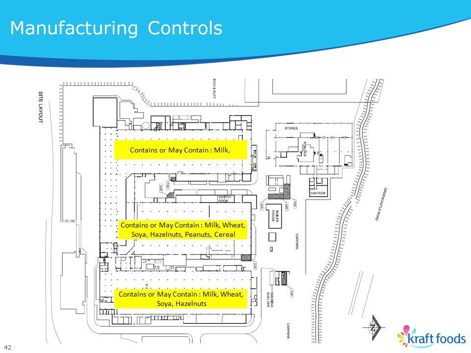 Manufacturing Controls