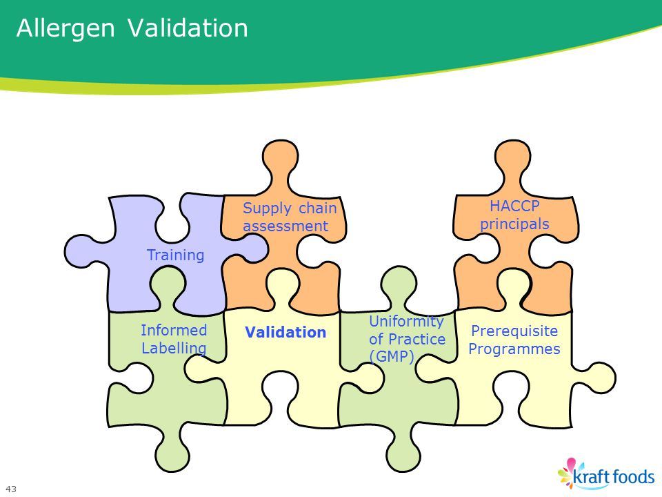 Allergen Validation Supply chain assessment Validation HACCP