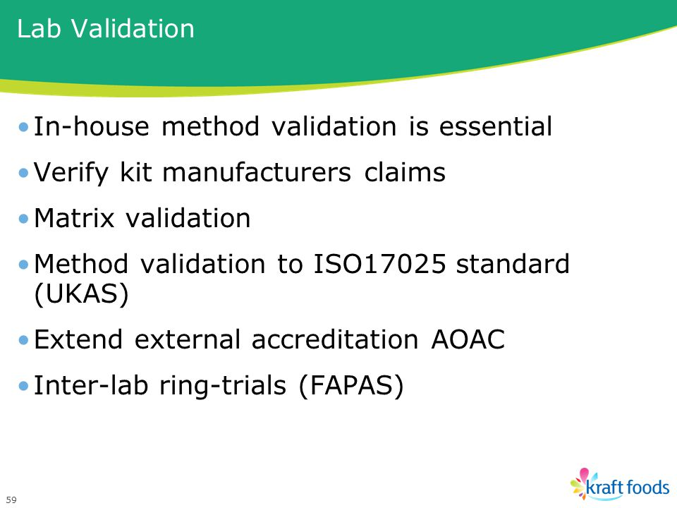 In-house method validation is essential