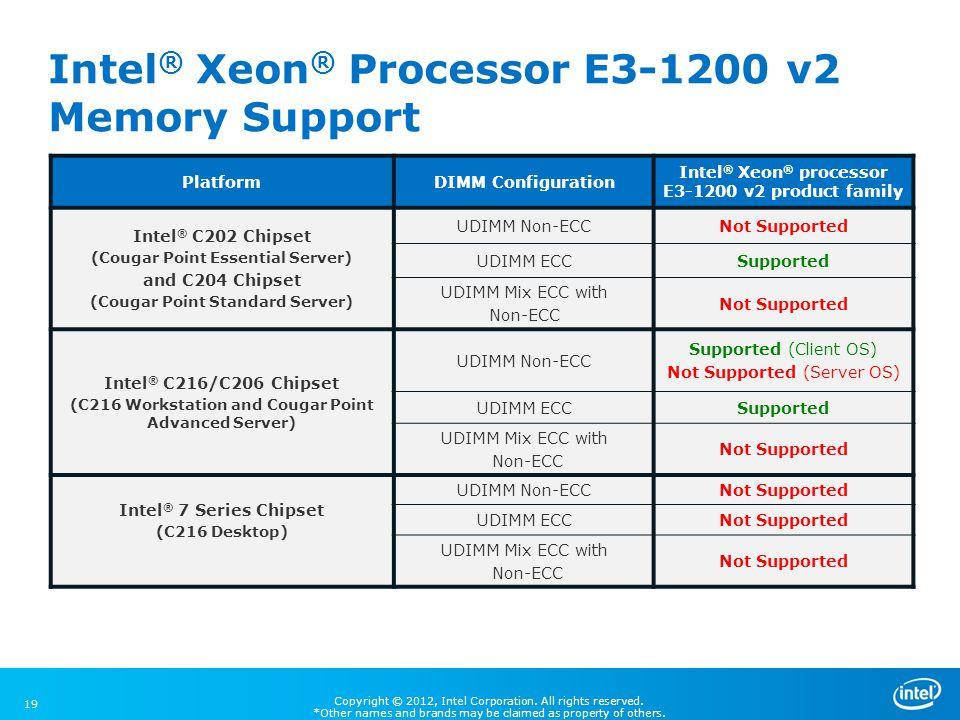 Intel® Xeon® Processor E3-1200 v2 Memory Support