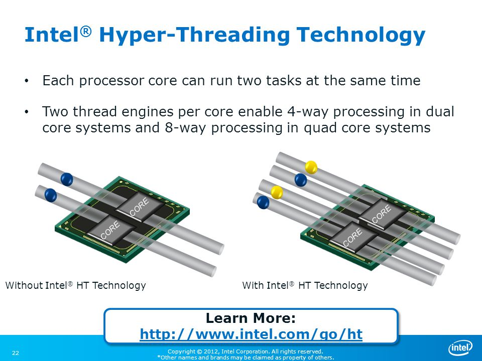 Intel® Hyper-Threading Technology