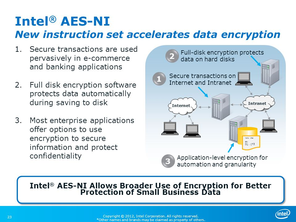 Intel® AES-NI New instruction set accelerates data encryption