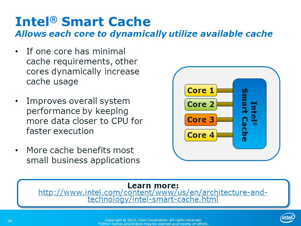 Intel® Smart Cache Allows each core to dynamically utilize available cache