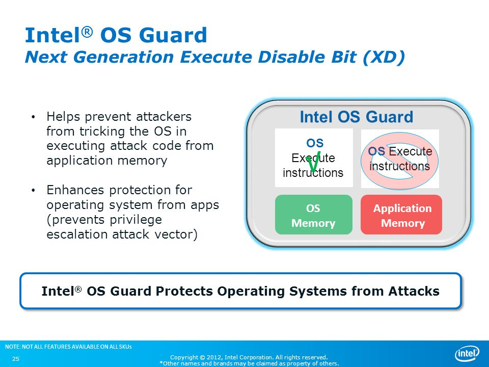 Intel® OS Guard Next Generation Execute Disable Bit (XD)