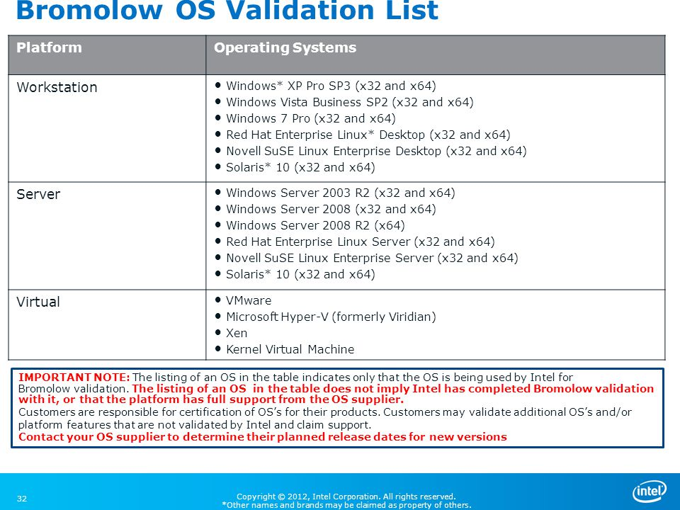Bromolow OS Validation List