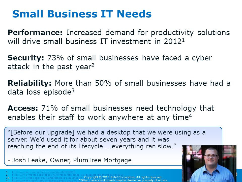 Small Business IT Needs
