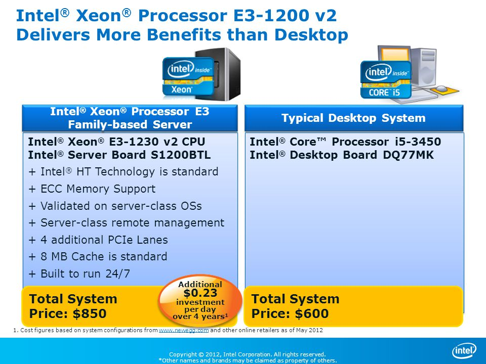 Intel® Xeon® Processor E3-1200 v2 Delivers More Benefits than Desktop