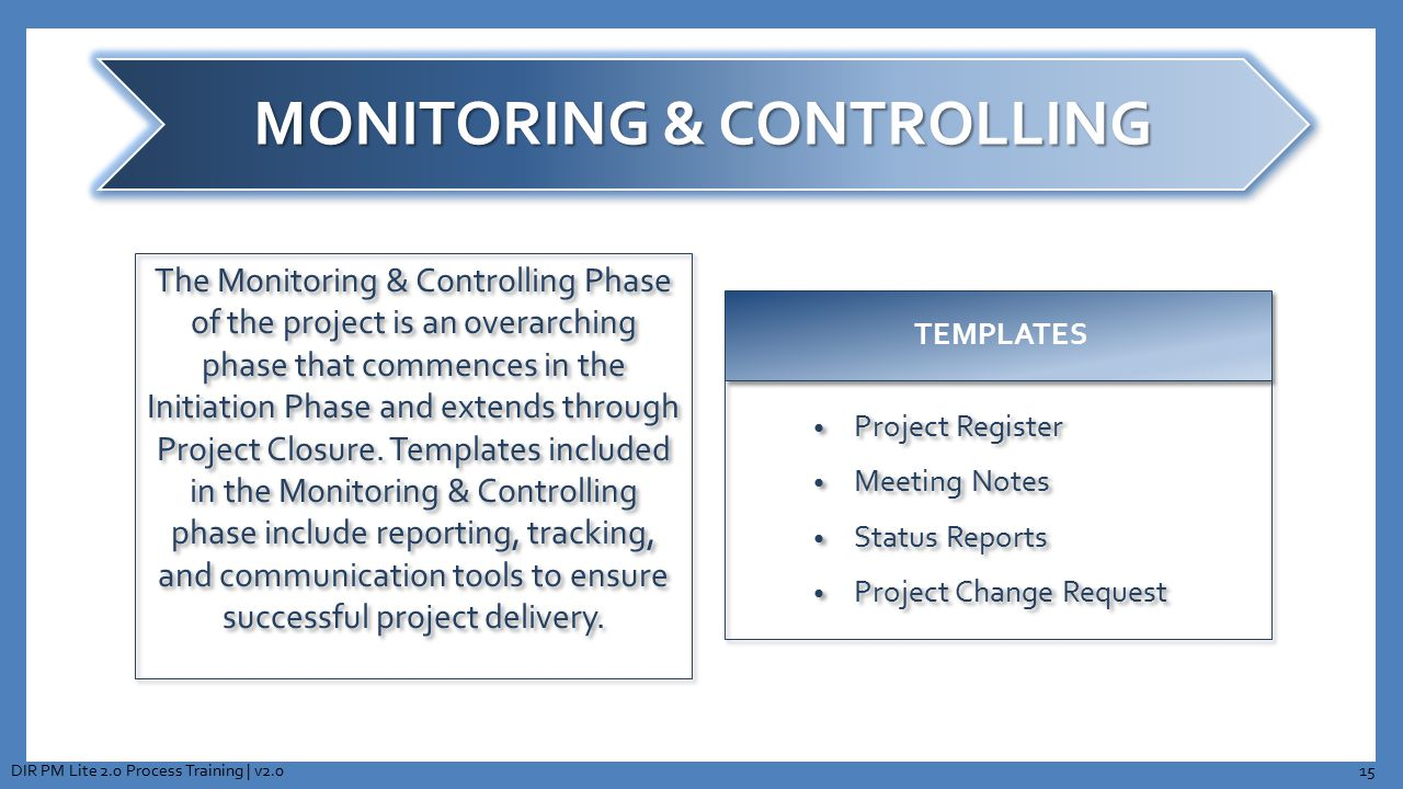 MONITORING & CONTROLLING