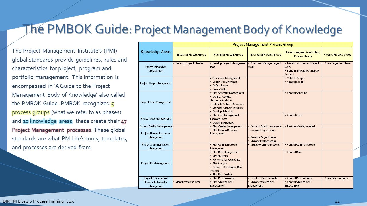 The PMBOK Guide: Project Management Body of Knowledge