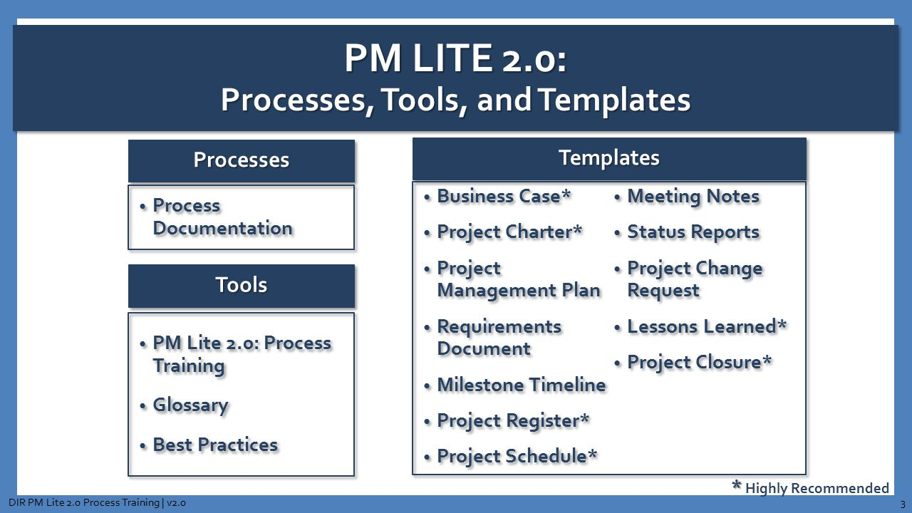 PM LITE 2.0: Processes, Tools, and Templates