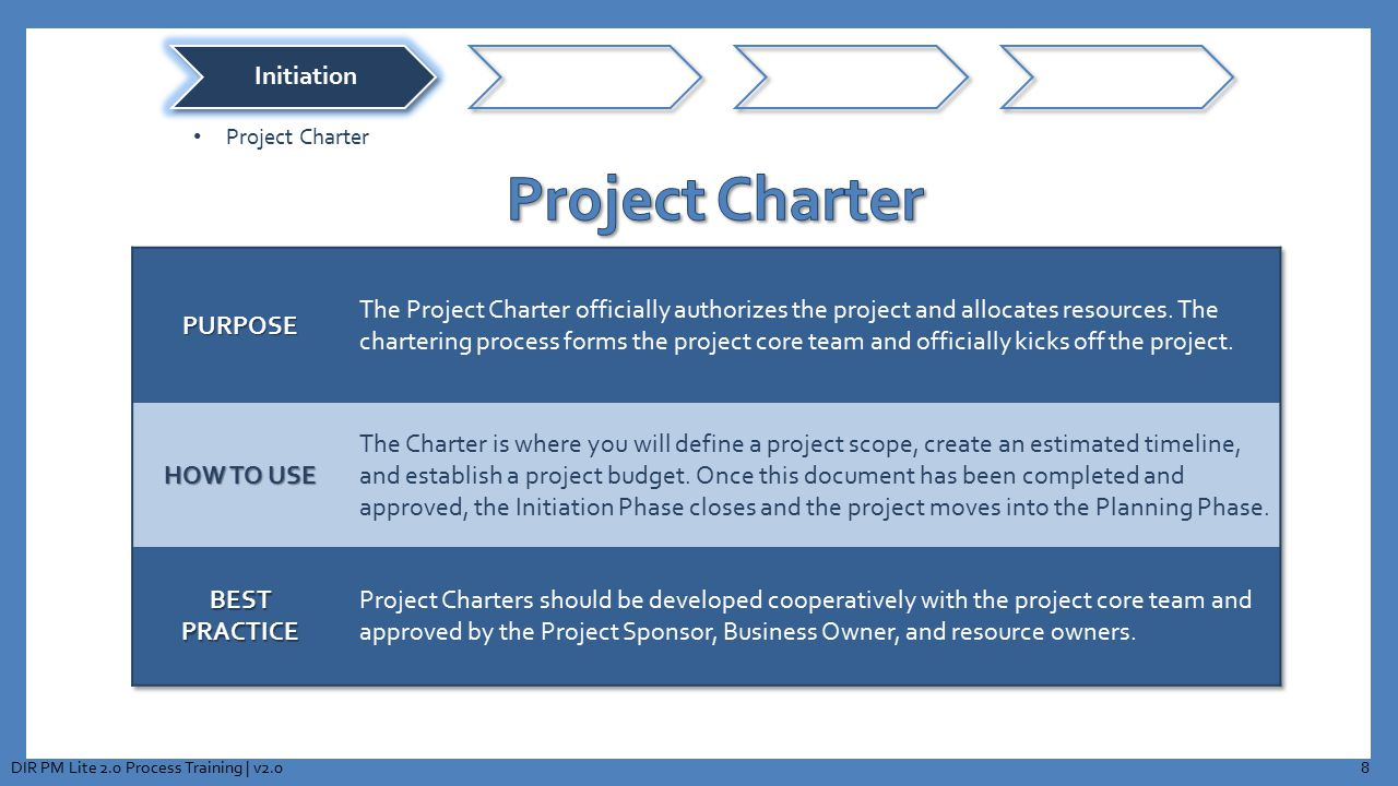 Project Charter Initiation PURPOSE