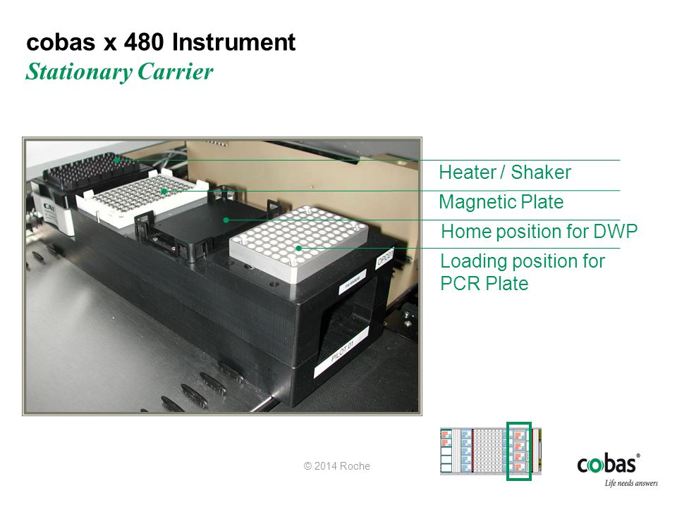cobas x 480 Instrument Stationary Carrier