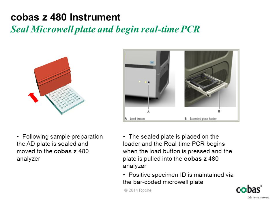 cobas z 480 Instrument Seal Microwell plate and begin real-time PCR