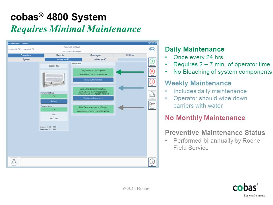 cobas® 4800 System Requires Minimal Maintenance