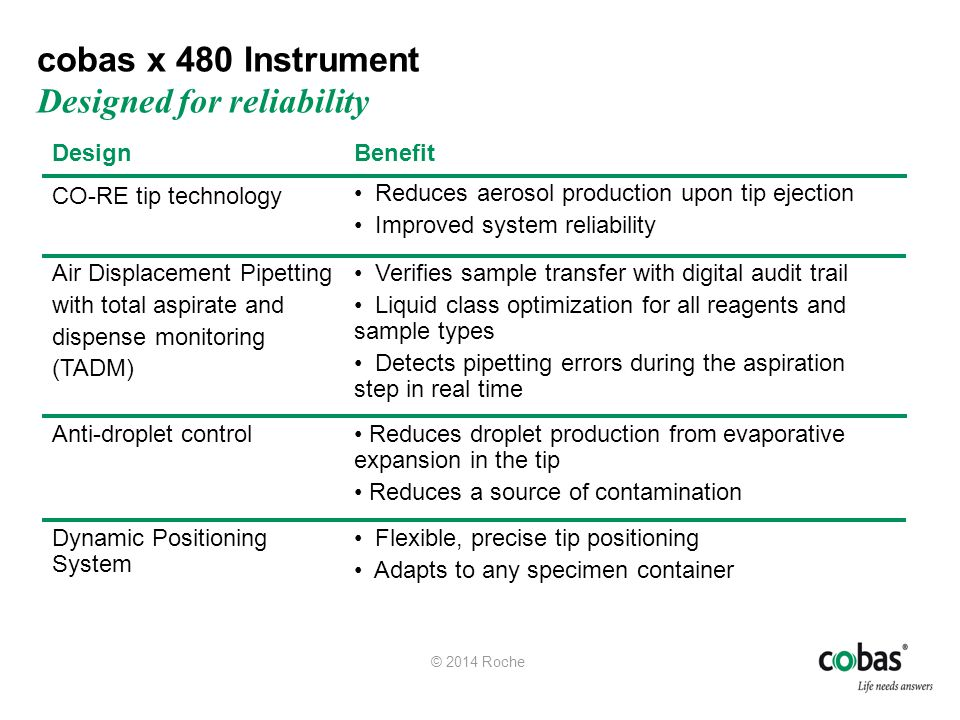 cobas x 480 Instrument Designed for reliability