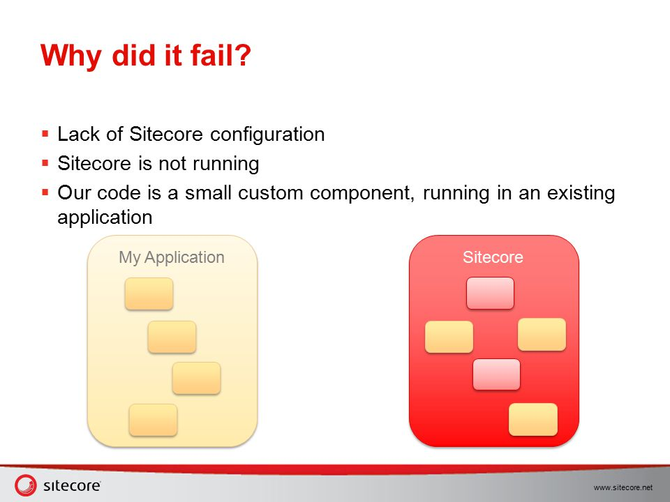 Why did it fail Lack of Sitecore configuration