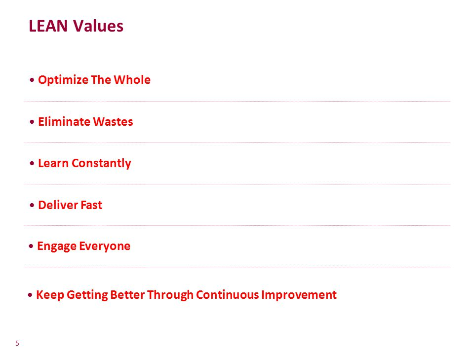 LEAN Values Optimize The Whole Eliminate Wastes Learn Constantly