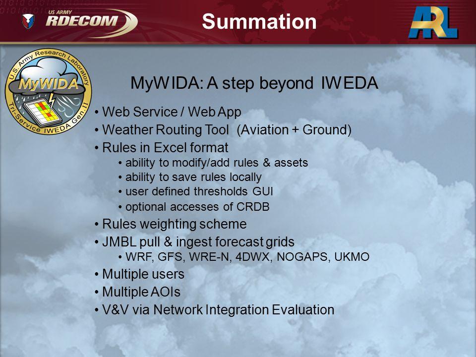 MyWIDA: A step beyond IWEDA