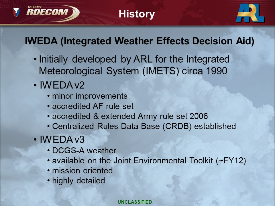 IWEDA (Integrated Weather Effects Decision Aid)