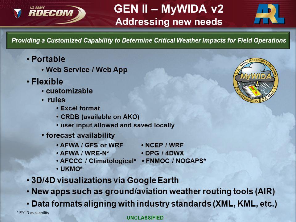 GEN II – MyWIDA v2 Addressing new needs Portable Flexible