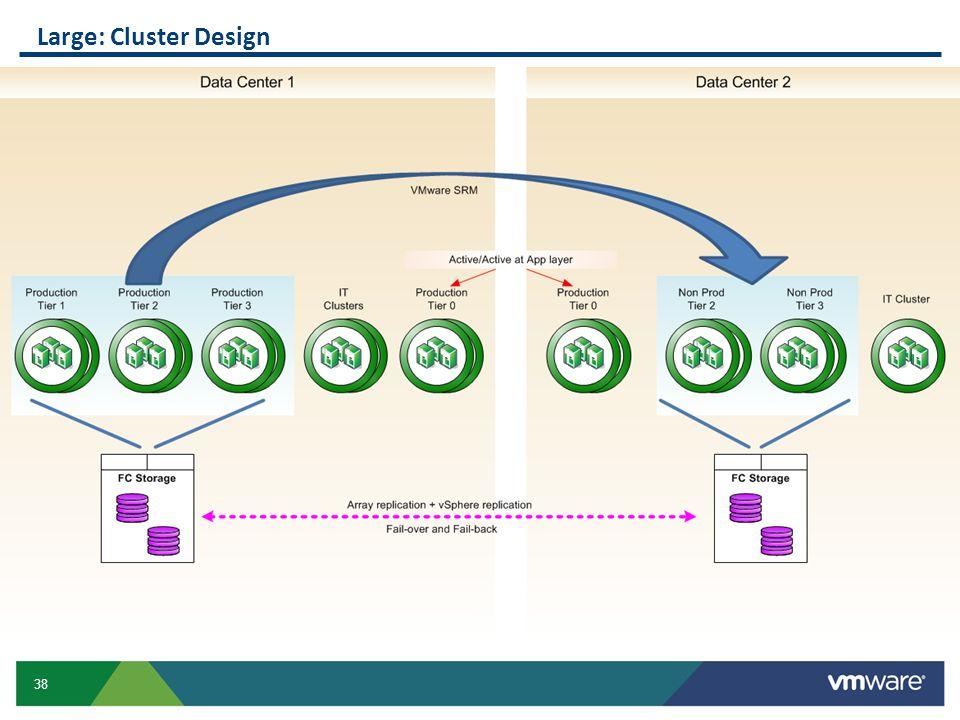 Large: Cluster Design