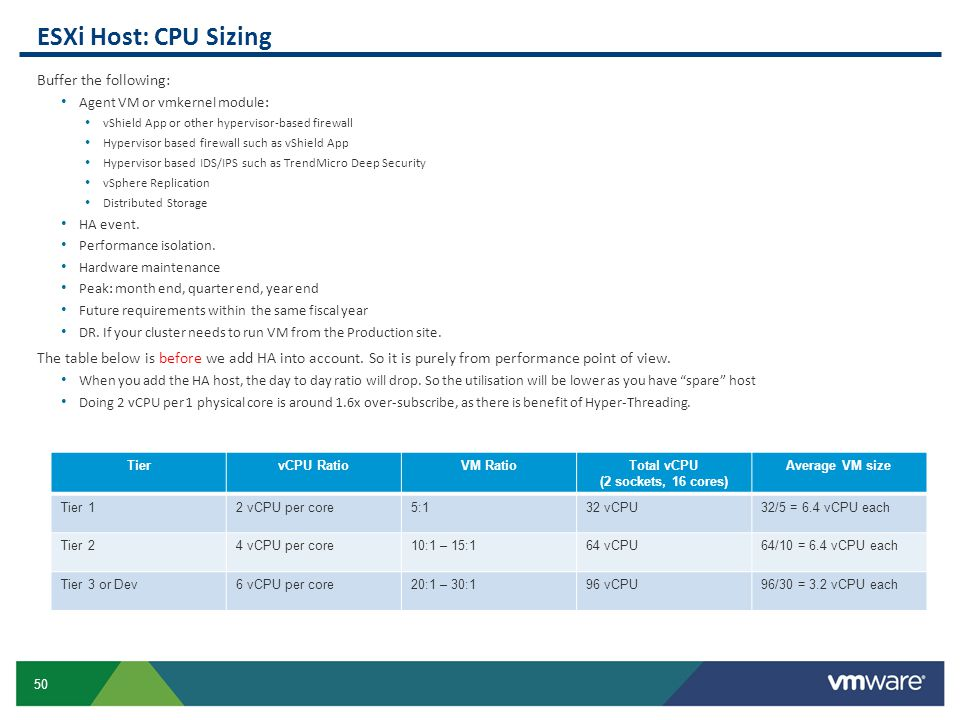 ESXi Host: CPU Sizing Buffer the following: