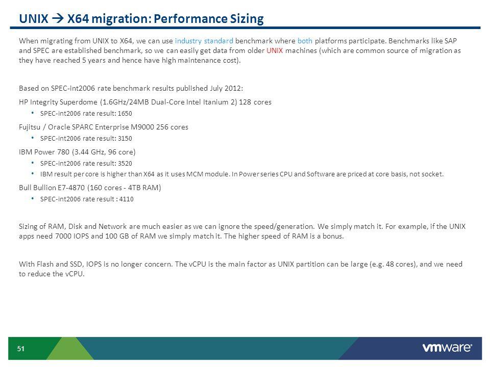 UNIX  X64 migration: Performance Sizing