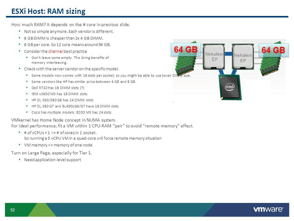 ESXi Host: RAM sizing 64 GB 64 GB