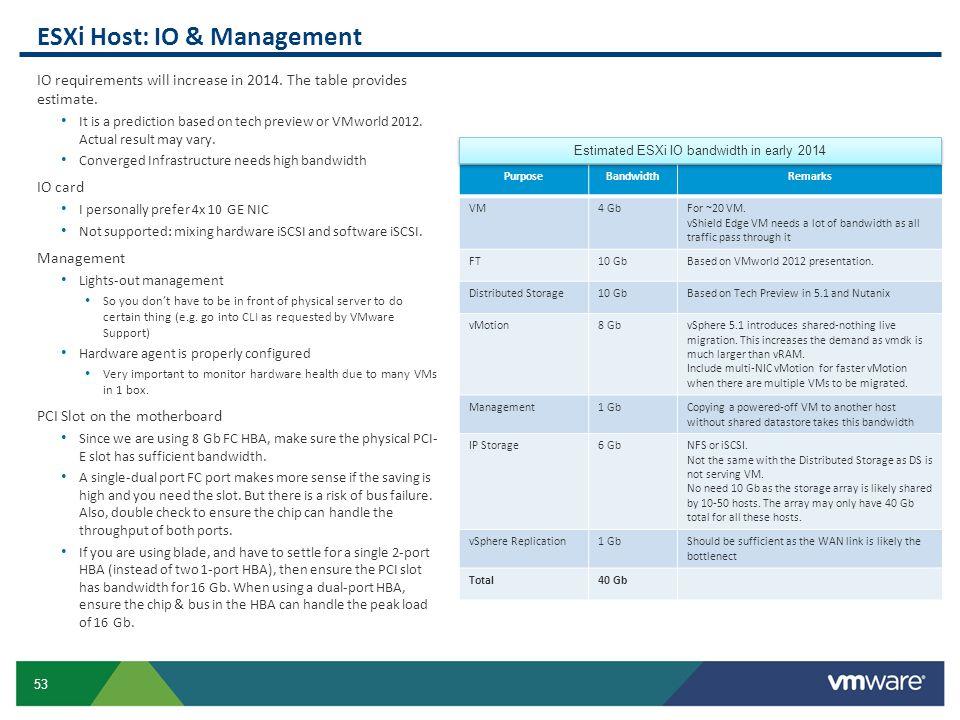 ESXi Host: IO & Management