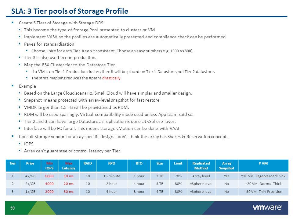 SLA: 3 Tier pools of Storage Profile