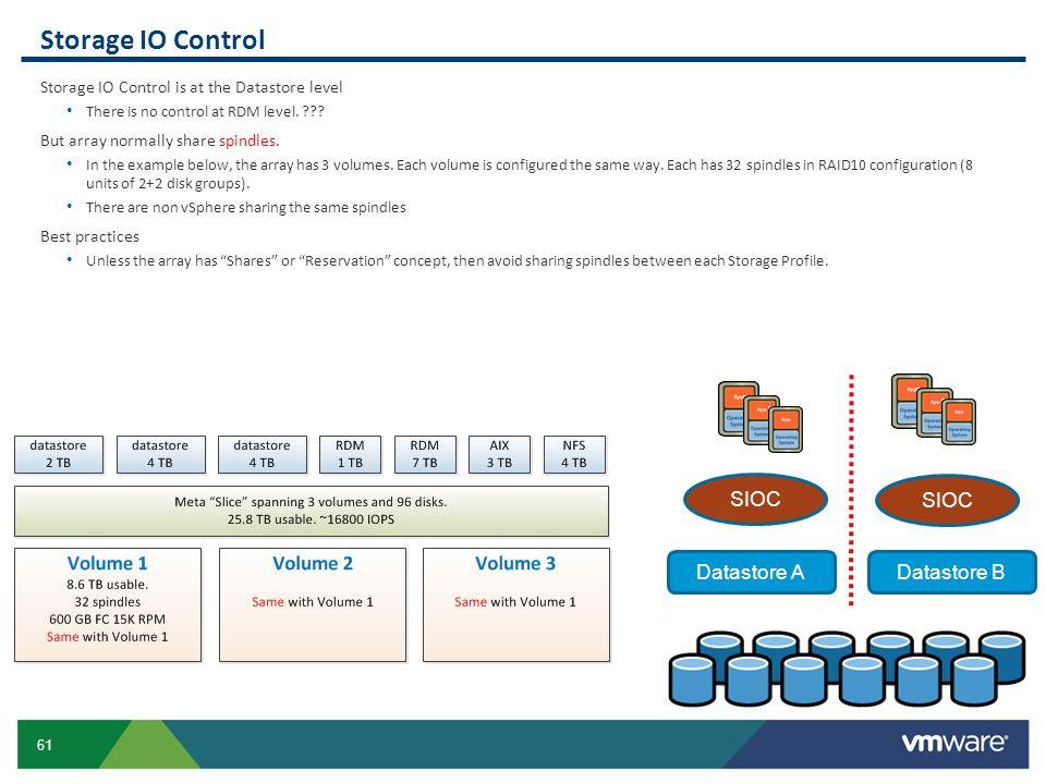 Storage IO Control Datastore A Datastore B SIOC
