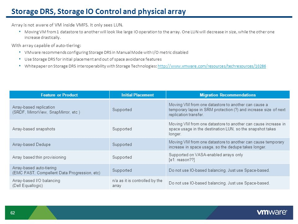 Storage DRS, Storage IO Control and physical array