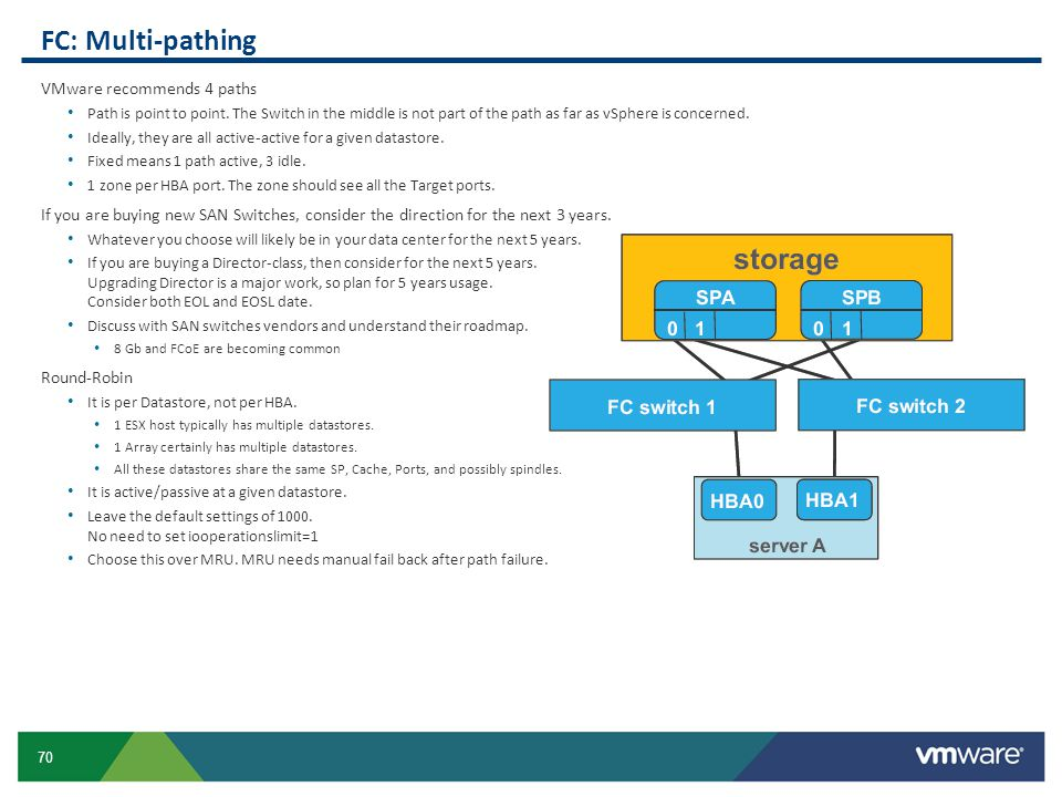 FC: Multi-pathing VMware recommends 4 paths