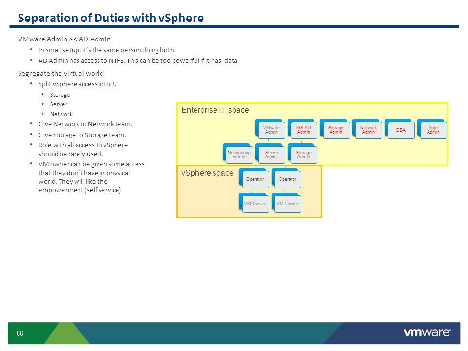 Separation of Duties with vSphere