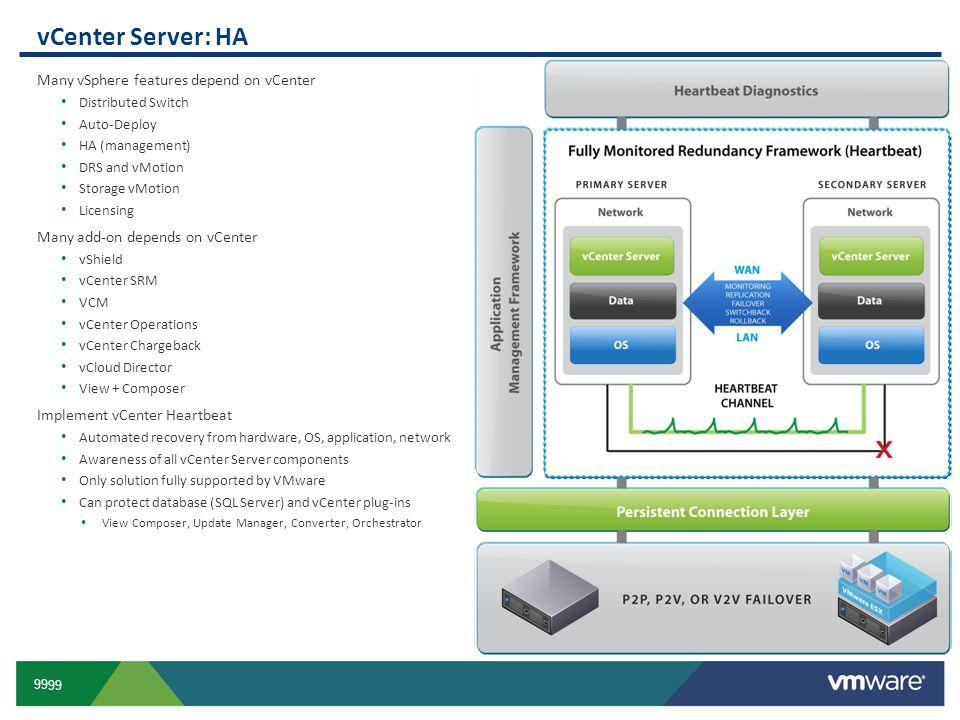 vCenter Server: HA Many vSphere features depend on vCenter