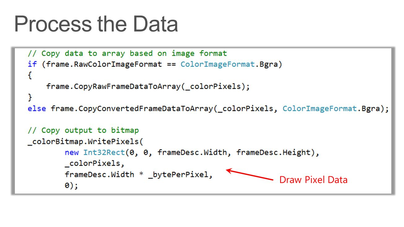 Process the Data Draw Pixel Data