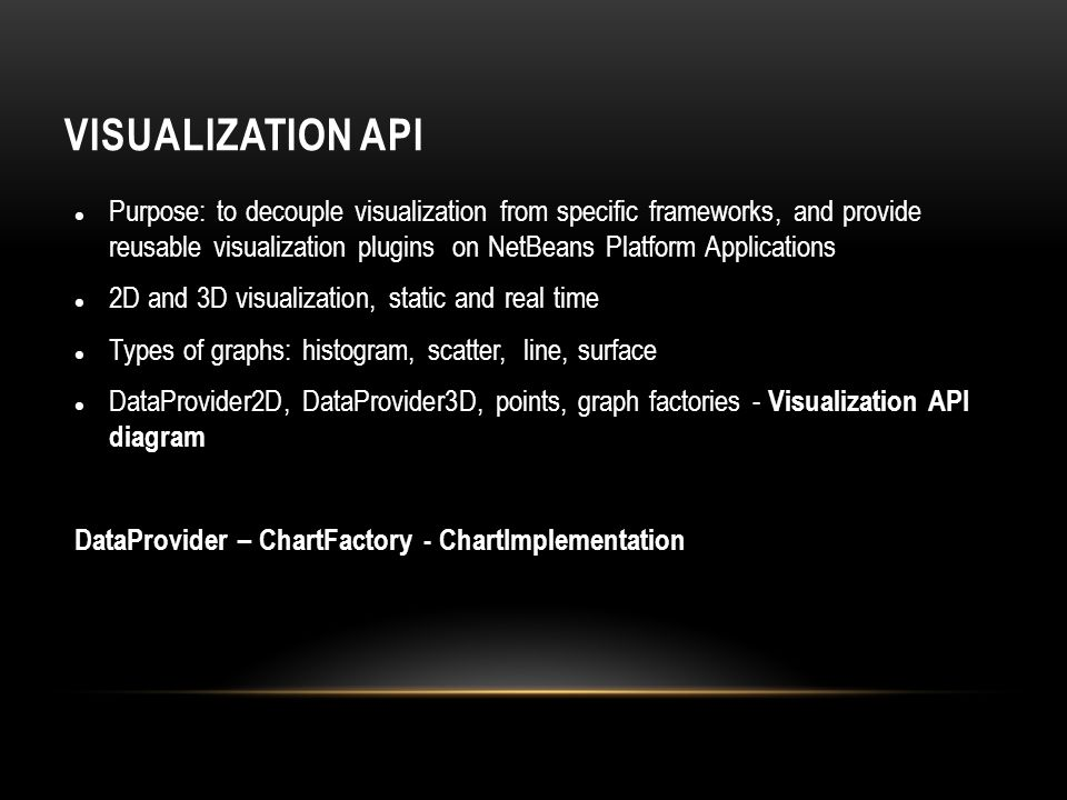 Visualization API