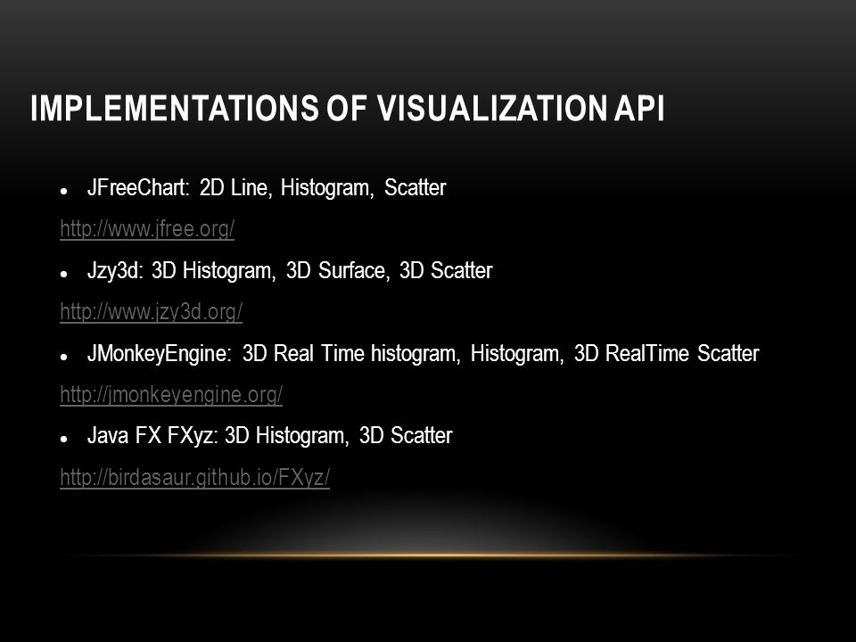 Implementations of Visualization API