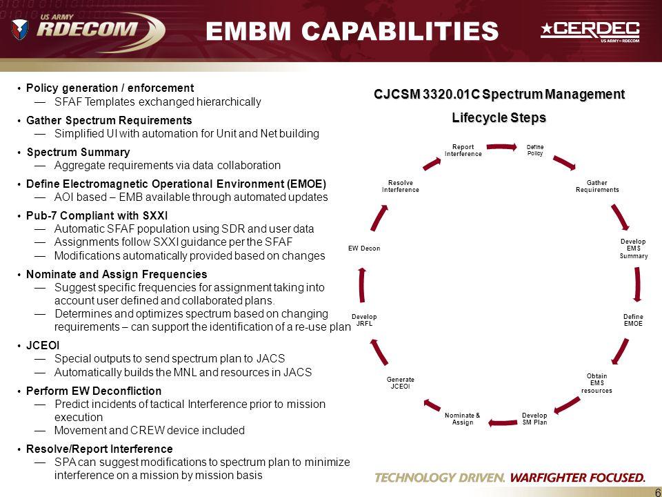 CJCSM 3320.01C Spectrum Management