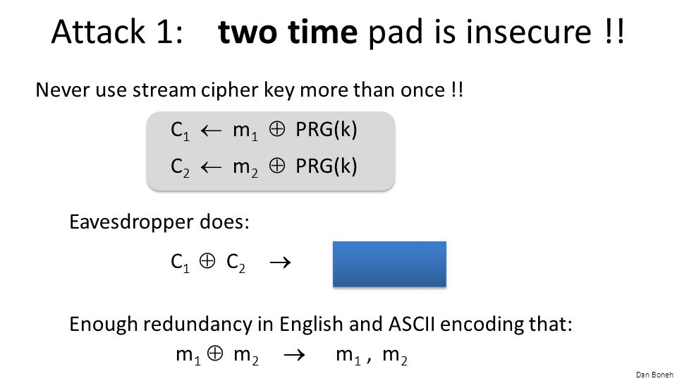 Attack 1: two time pad is insecure !!