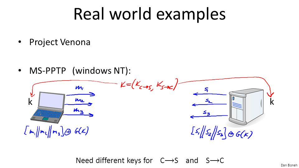 Real world examples Project Venona MS-PPTP (windows NT): k k