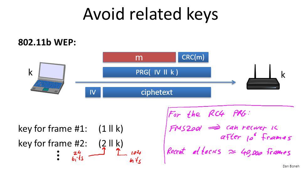 Avoid related keys 802.11b WEP: key for frame #1: (1 ll k) key for frame #2: (2 ll k) m. CRC(m) k.