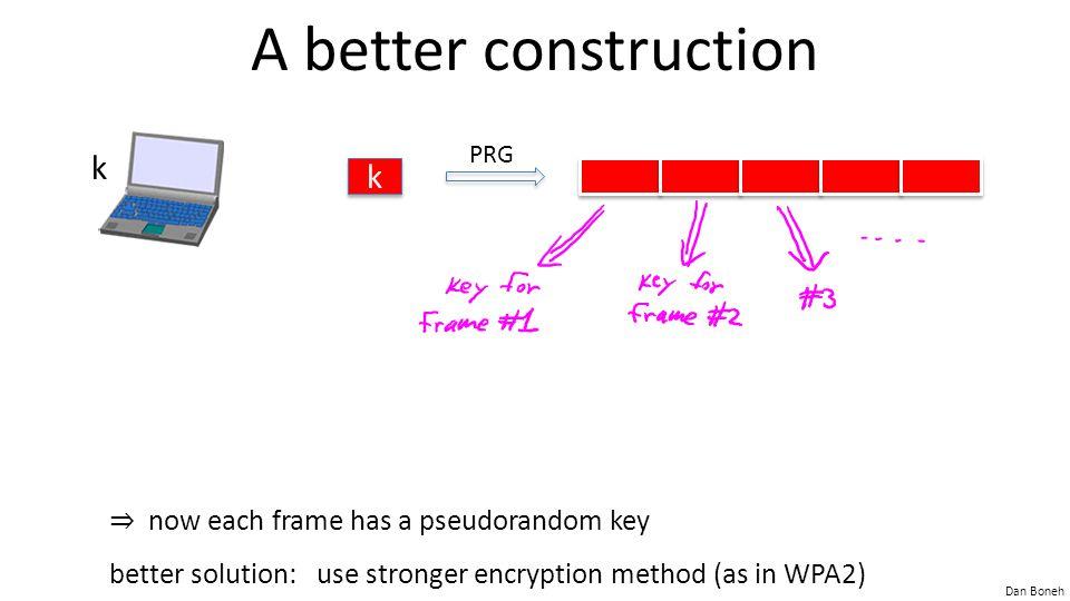 A better construction k k ⇒ now each frame has a pseudorandom key